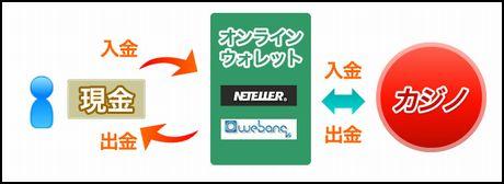online-wallet-image.jpg